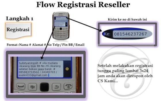 reseller flow
